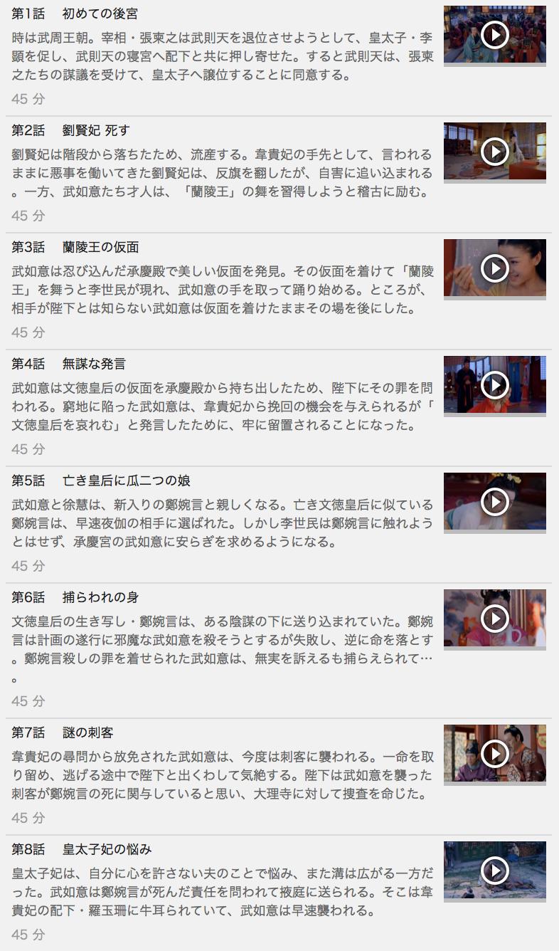【武則天】の動画を全話見る方法は「U-NEXT(ユーネクスト)の31日間無料視聴」を活用することで解決!