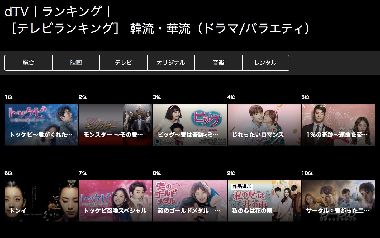 dTVの韓国(韓流)ドラマでおすすめの人気ランキングとは?
