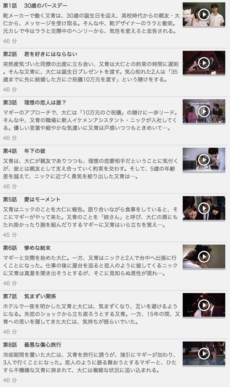 【イタズラな恋愛白書~In Time With You~】の動画を全話見る方法は「U-NEXT(ユーネクスト)の31日間無料視聴」を活用することで解決!