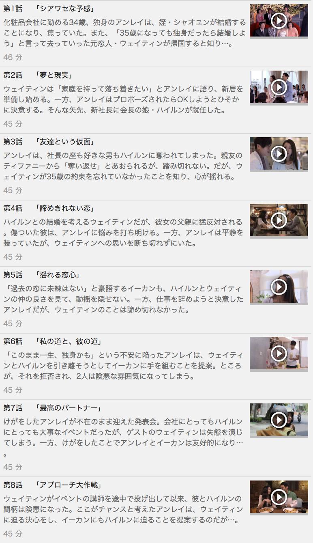 【イタズラな恋愛白書 Part2~Looking For Happiness~】の動画を全話見る方法は「U-NEXT(ユーネクスト)の31日間無料視聴」を活用することで解決!