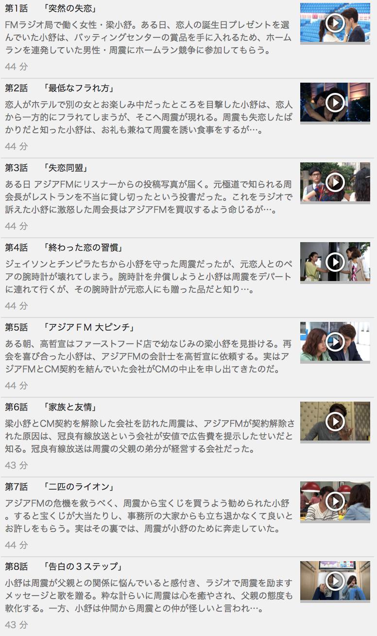 【Love Around~恋するロミオとジュリエット~】の動画を全話見る方法は「U-NEXT(ユーネクスト)の31日間無料視聴」を活用することで解決!
