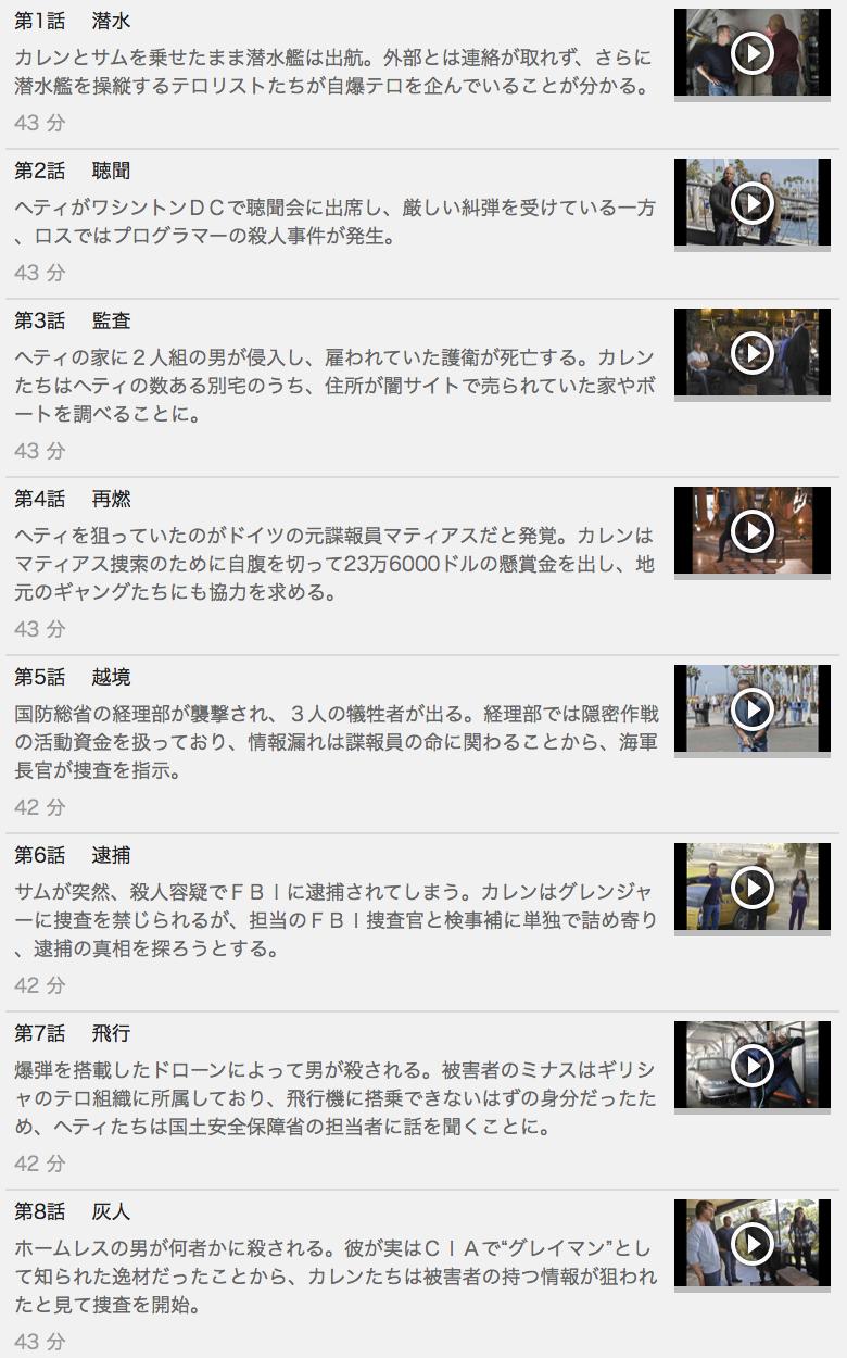 【NCIS:LA ~極秘潜入捜査班 シーズン6】の動画を全話見る方法は「U-NEXT(ユーネクスト)の31日間無料視聴」を活用することで解決!