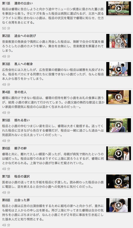 【Starlit<スターリット>~君がくれた優しい光〜】の動画を全話見る方法は「U-NEXT(ユーネクスト)の31日間無料視聴」を活用することで解決!
