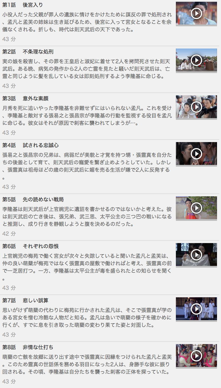 【謀りの後宮<たばかりのこうきゅう>】の動画を全話見る方法は「U-NEXT(ユーネクスト)の31日間無料視聴」を活用することで解決!