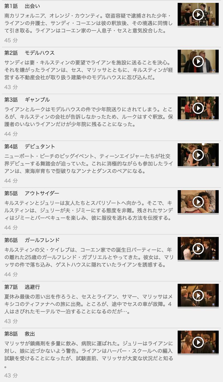 【THE OC<ジ・オーシー>シーズン1】の動画を全話見る方法は「U-NEXT(ユーネクスト)の31日間無料視聴」を活用することで解決!