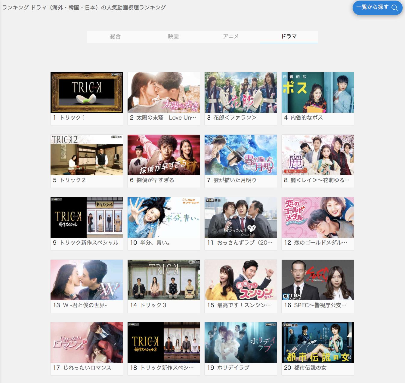 U-NEXT(ユーネクスト)の韓国(韓流)ドラマでおすすめの人気ランキングとは?