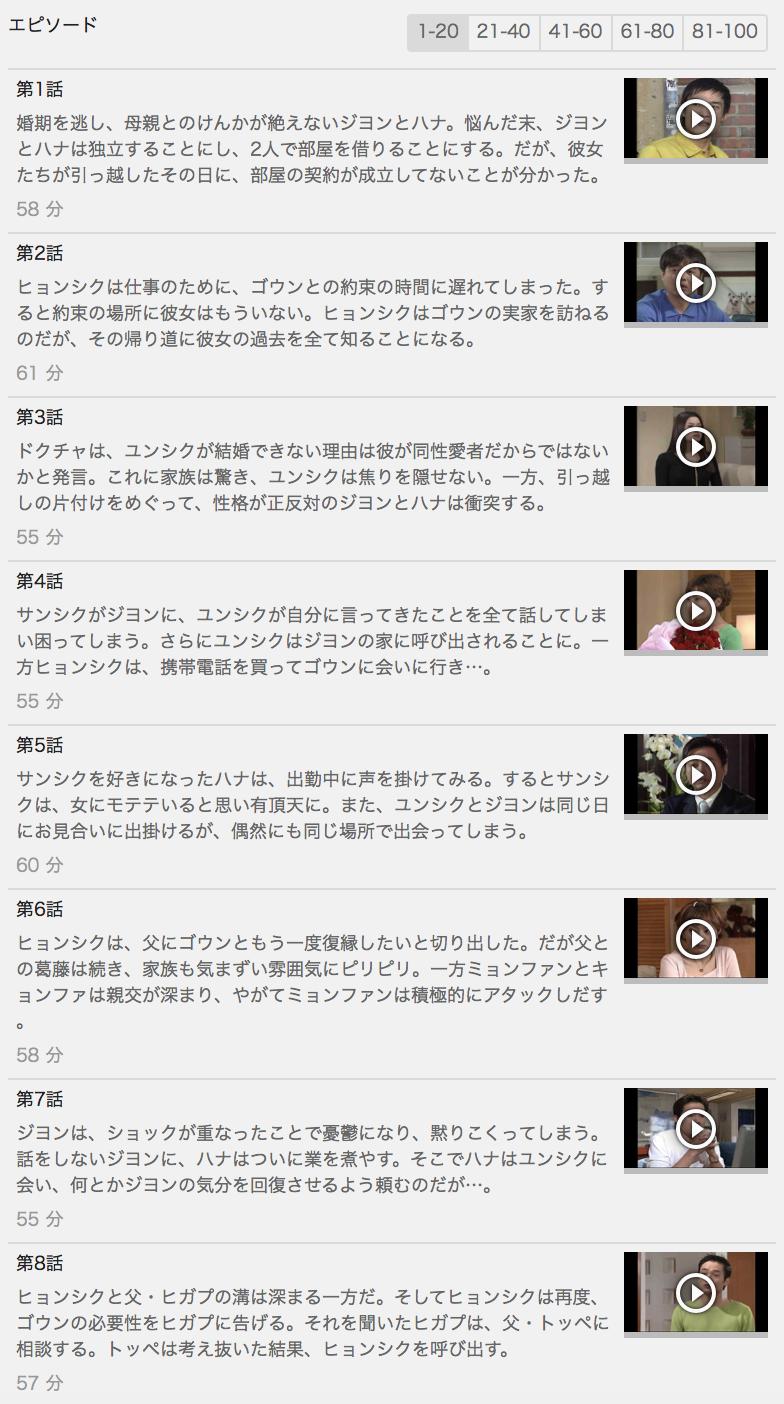 【私の恋人、誰かしら】の動画を全話見る方法は「U-NEXT(ユーネクスト)の31日間無料視聴」を活用することで解決!