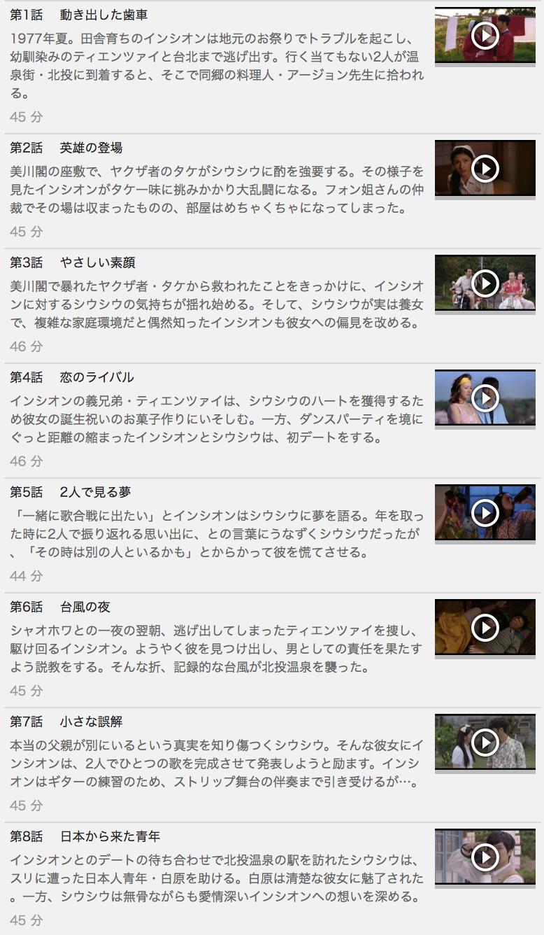 【ずっと君を忘れない】の動画を全話見る方法は「U-NEXT(ユーネクスト)の31日間無料視聴」を活用することで解決!