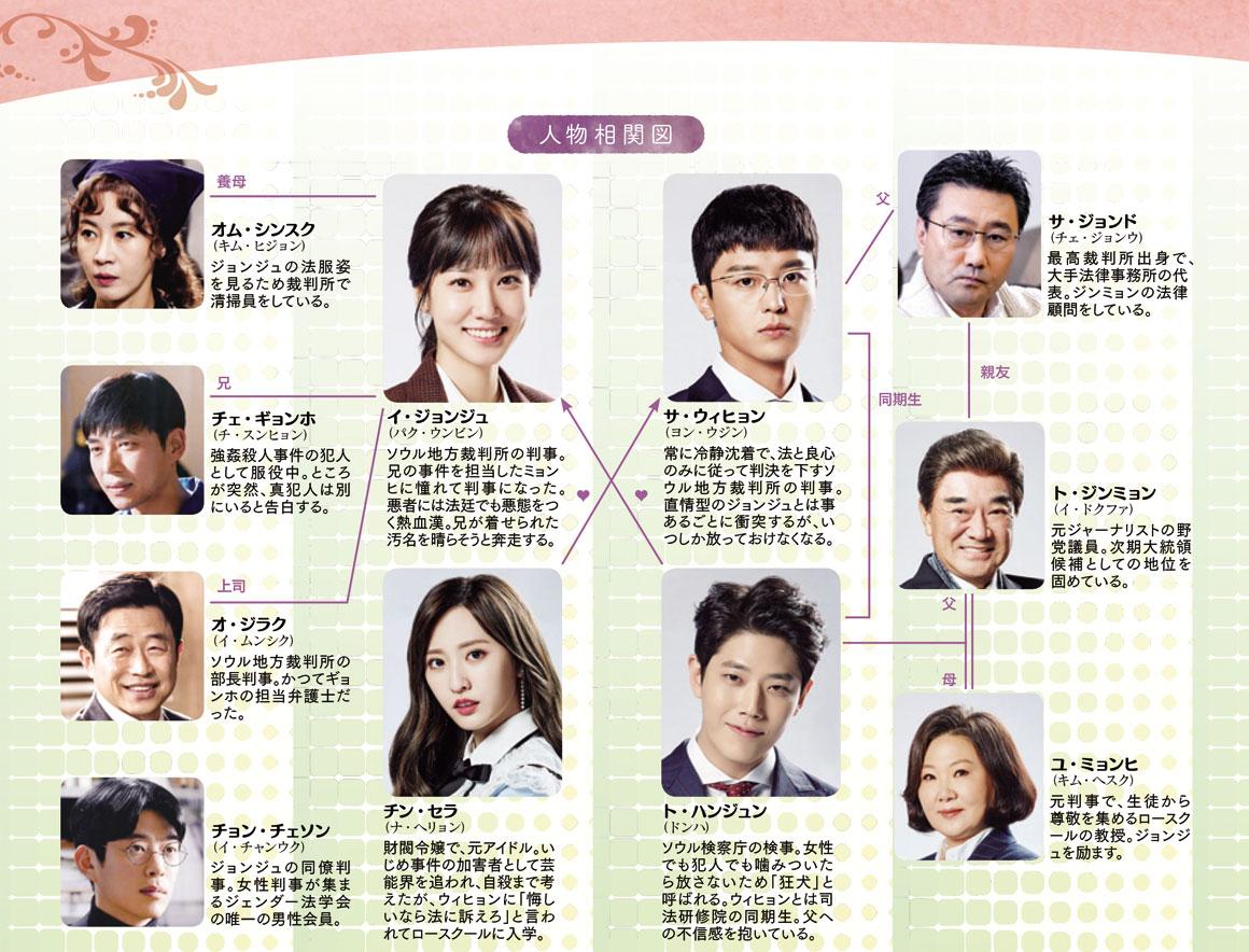 韓国ドラマ【法廷プリンス-イ判サ判-】の人物相関図
