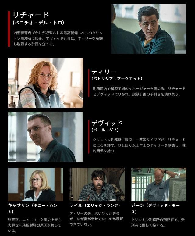 【エスケープ・アット・ダンネモラ~脱獄~】の登場人物相関図