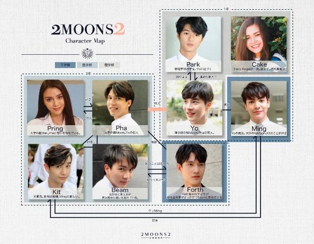 タイドラマ【2Moons2】の人物相関図